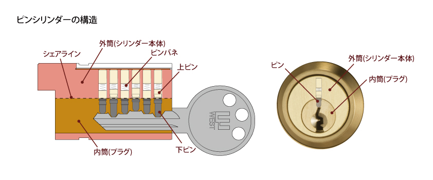pin_cylinder2.jpg